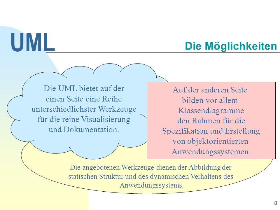 UML Die Möglichkeiten Die UML bietet auf der einen Seite eine Reihe