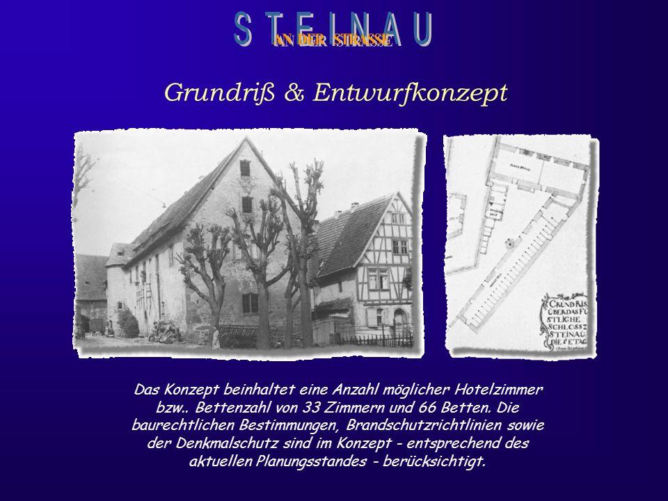 Grundriß & Entwurfkonzept
