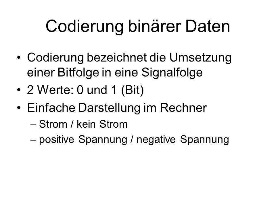 Codierung binärer Daten