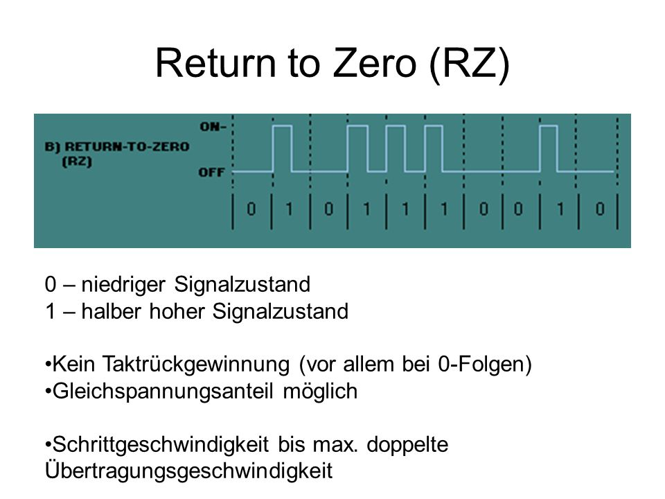 Return to Zero (RZ) 0 – niedriger Signalzustand