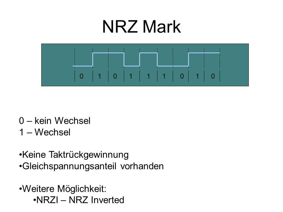 NRZ Mark 0 – kein Wechsel 1 – Wechsel Keine Taktrückgewinnung