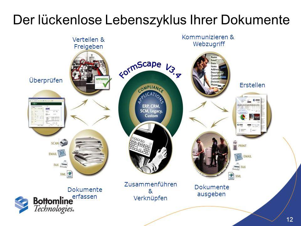 Der lückenlose Lebenszyklus Ihrer Dokumente