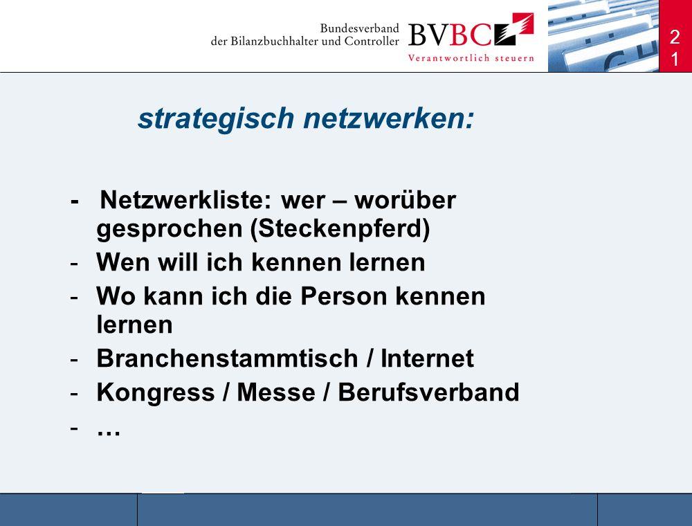 strategisch netzwerken: