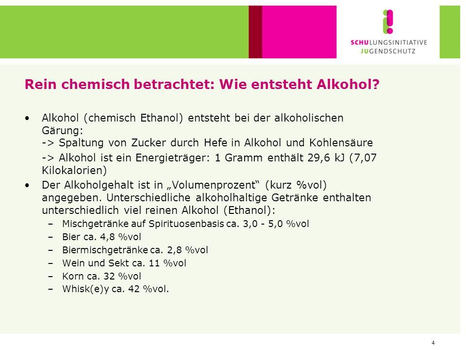 Rein chemisch betrachtet: Wie entsteht Alkohol