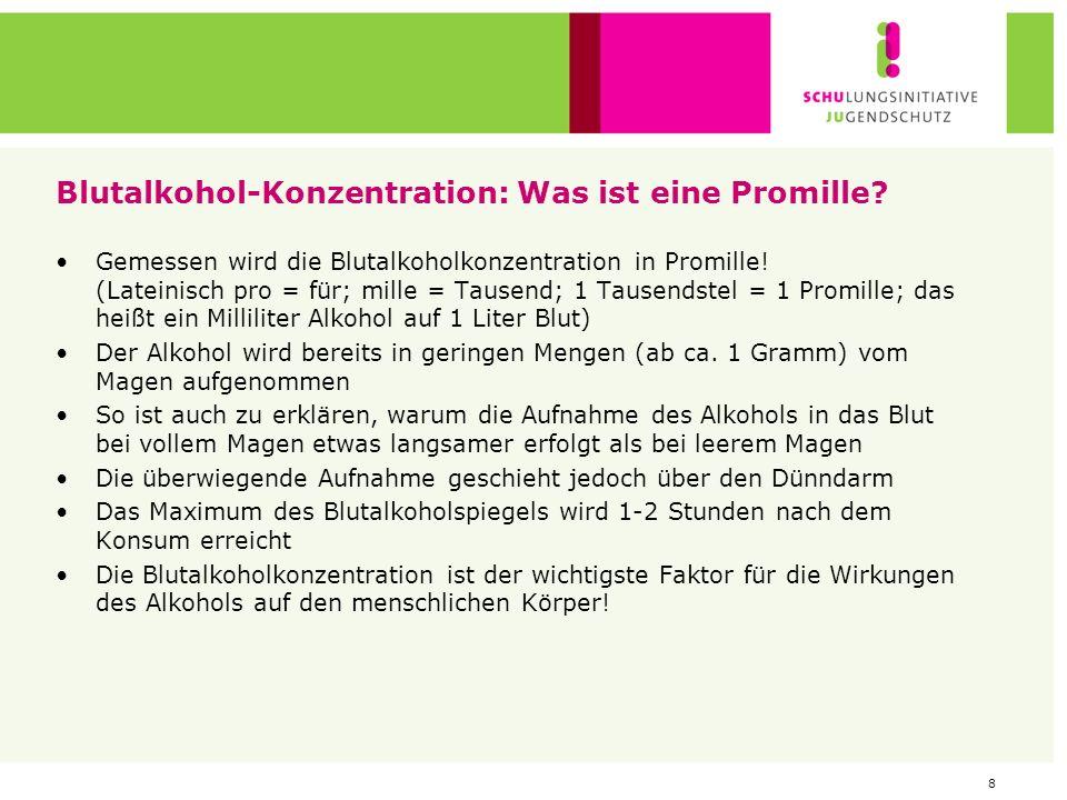 Blutalkohol-Konzentration: Was ist eine Promille
