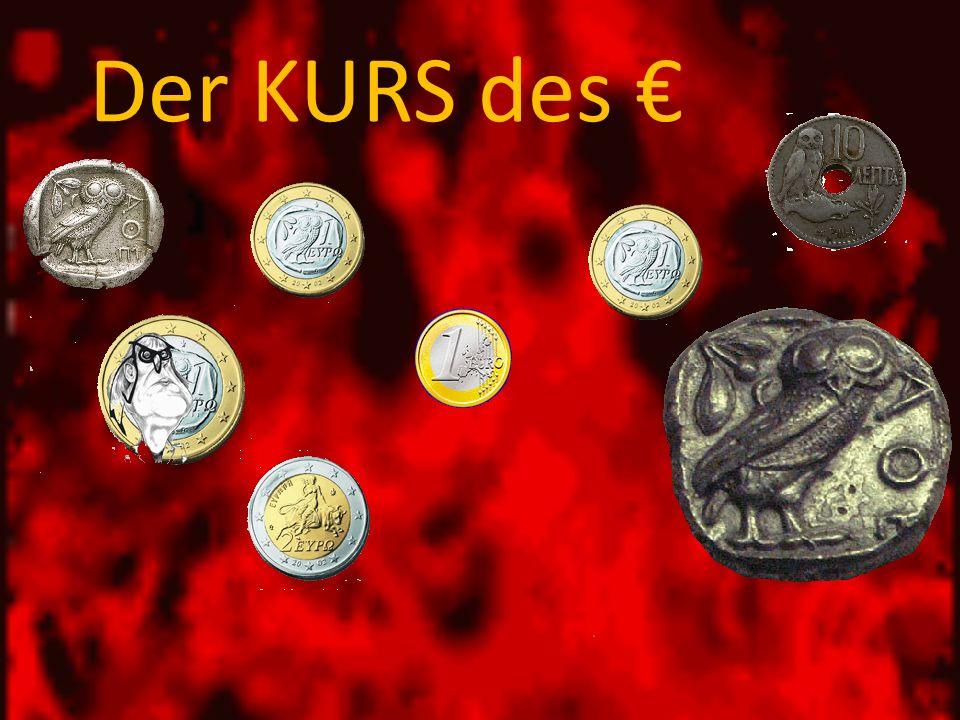 Der KURS des €