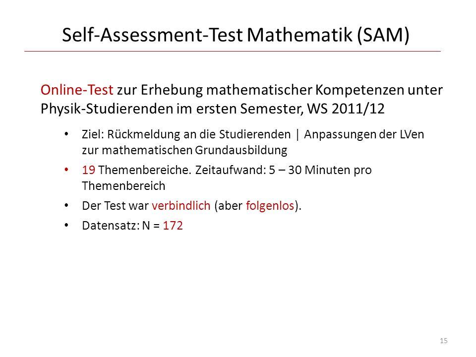 Self-Assessment-Test Mathematik (SAM)