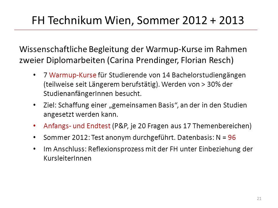 FH Technikum Wien, Sommer 2012 + 2013