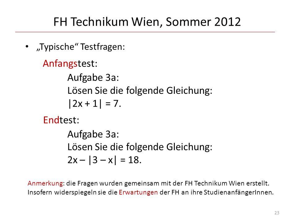 FH Technikum Wien, Sommer 2012