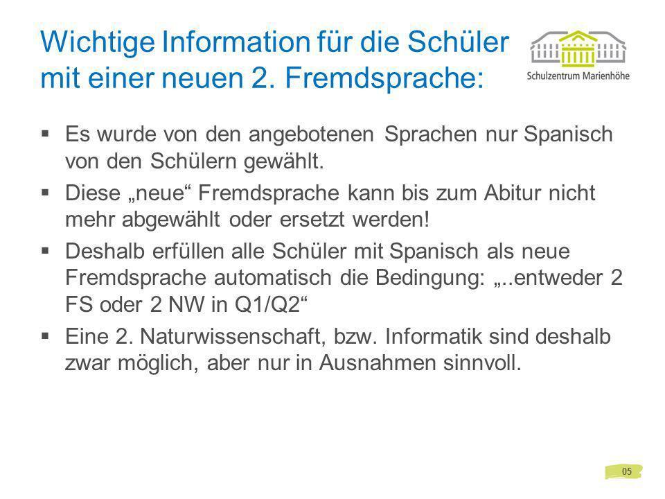 Wichtige Information für die Schüler mit einer neuen 2. Fremdsprache: