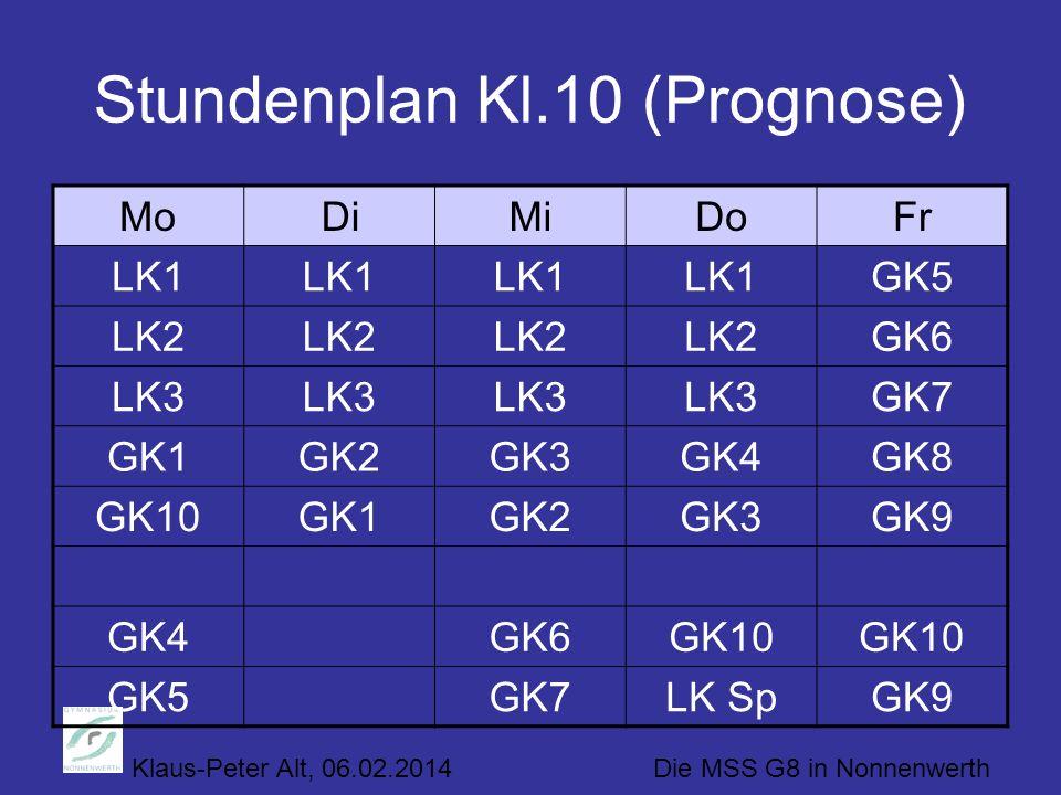 Stundenplan Kl.10 (Prognose)