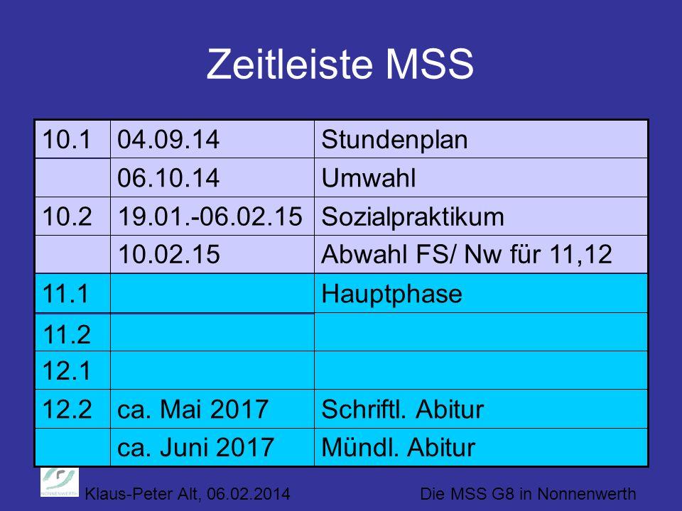 Zeitleiste MSS 10.1 04.09.14 Stundenplan 06.10.14 Umwahl 10.2