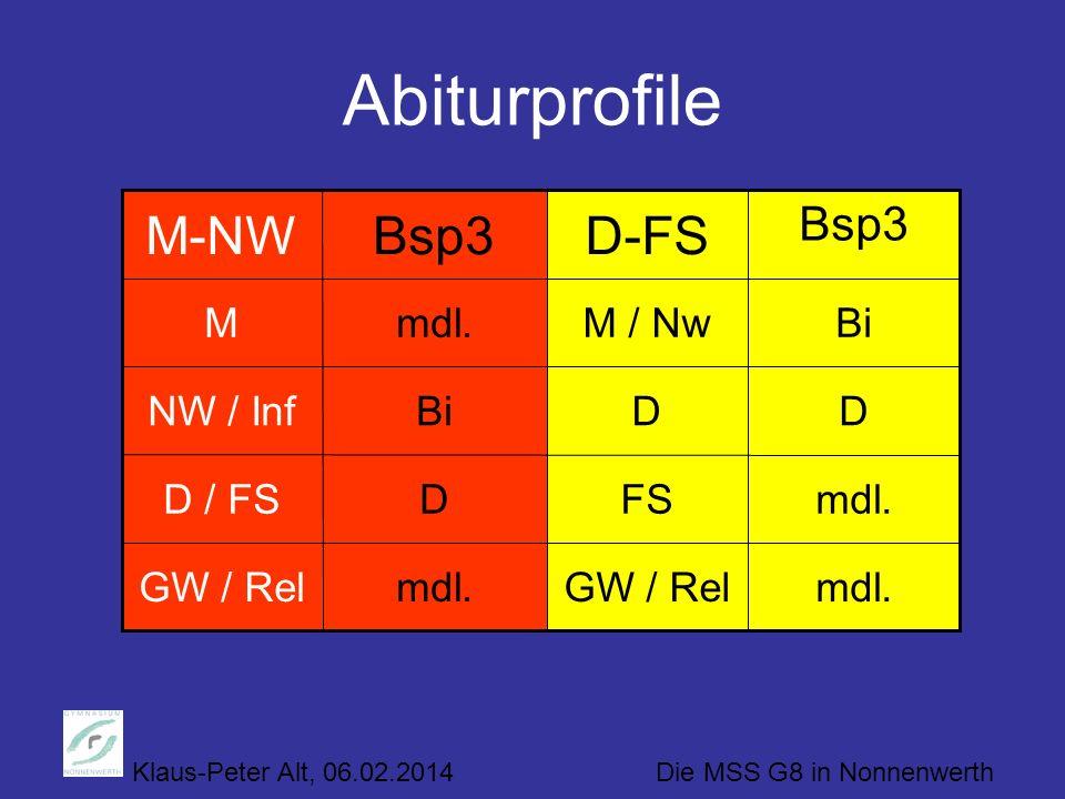 Abiturprofile Bsp3 M-NW Bsp3 D-FS M mdl. M / Nw Bi NW / Inf Bi D D