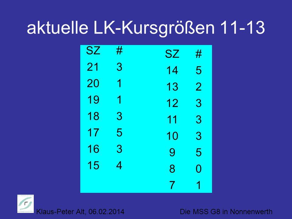 aktuelle LK-Kursgrößen 11-13