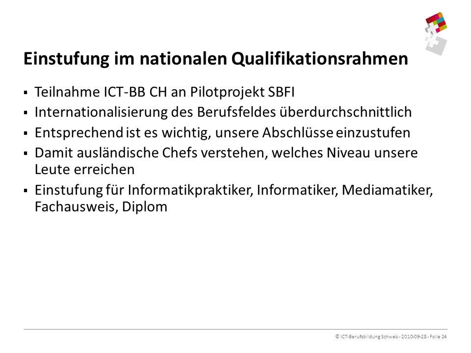 Einstufung im nationalen Qualifikationsrahmen