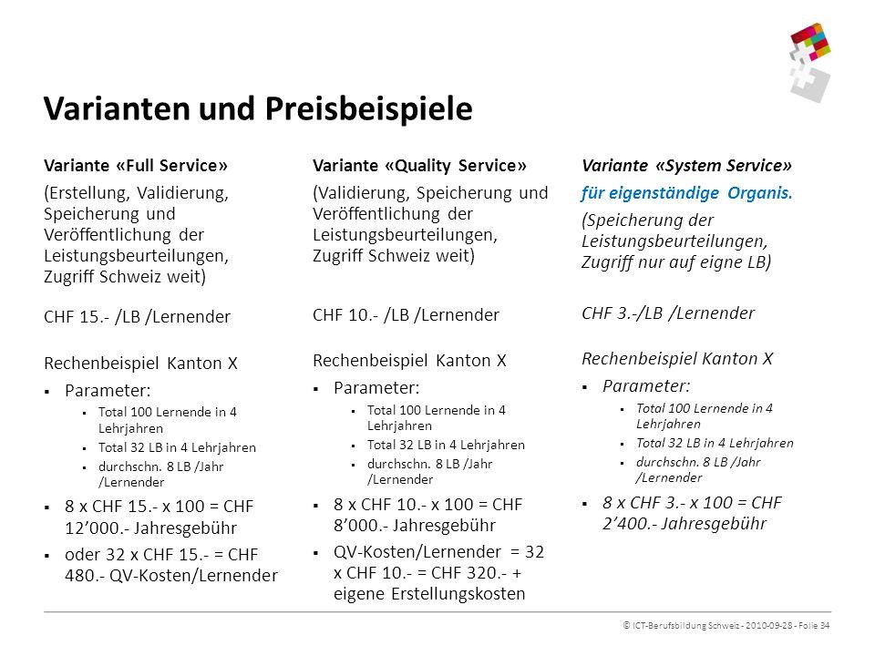 Varianten und Preisbeispiele