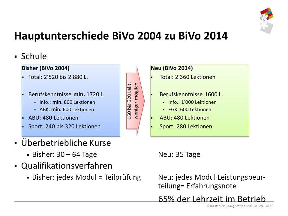 Hauptunterschiede BiVo 2004 zu BiVo 2014