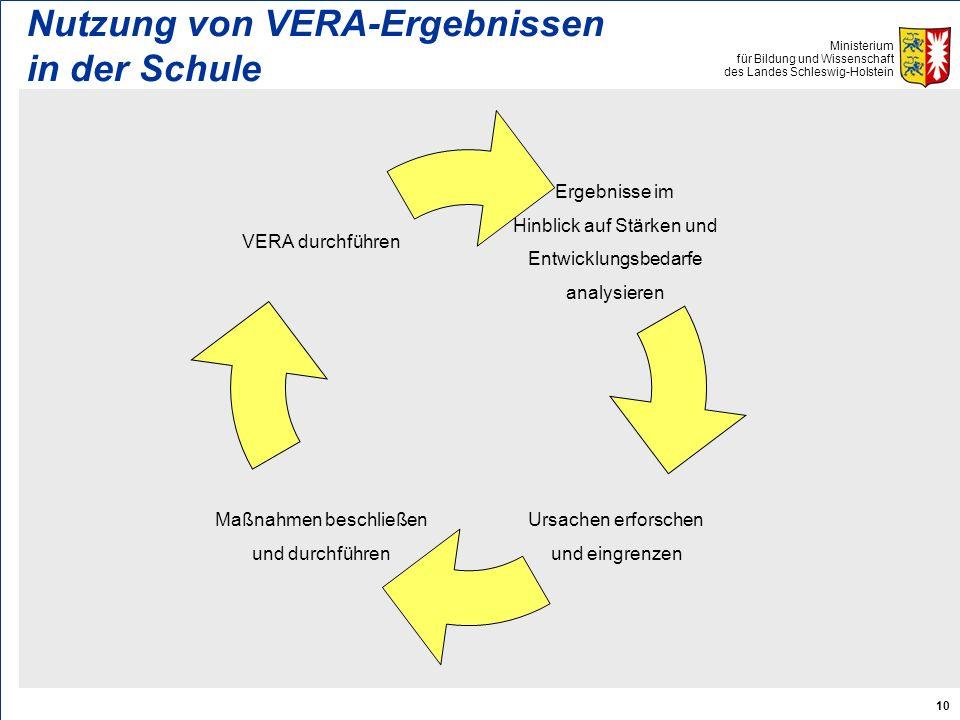 Nutzung von VERA-Ergebnissen in der Schule