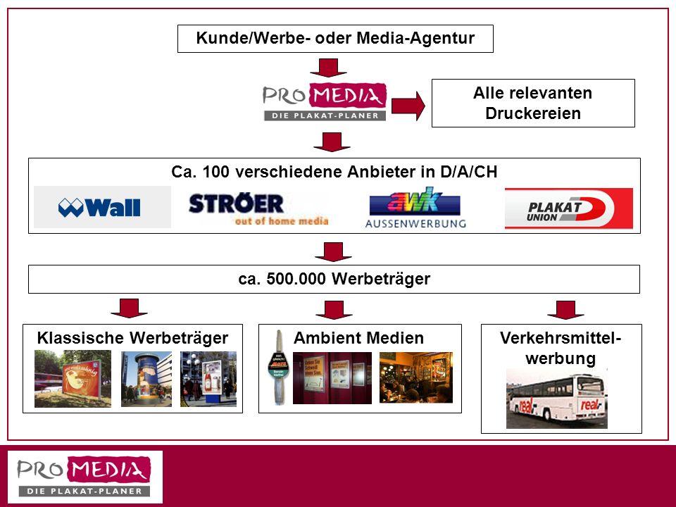 Kunde/Werbe- oder Media-Agentur Alle relevanten Druckereien