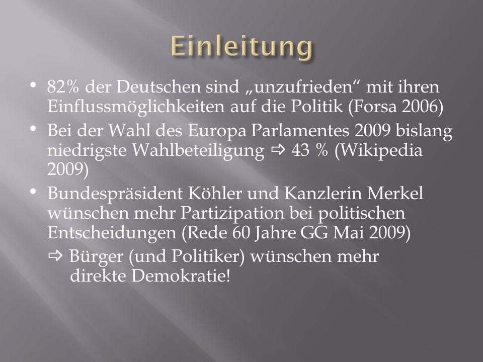 """Einleitung 82% der Deutschen sind """"unzufrieden mit ihren Einflussmöglichkeiten auf die Politik (Forsa 2006)"""
