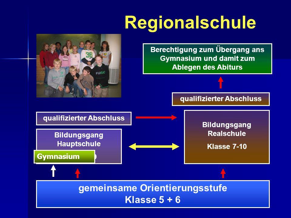 Regionalschule gemeinsame Orientierungsstufe Klasse 5 + 6