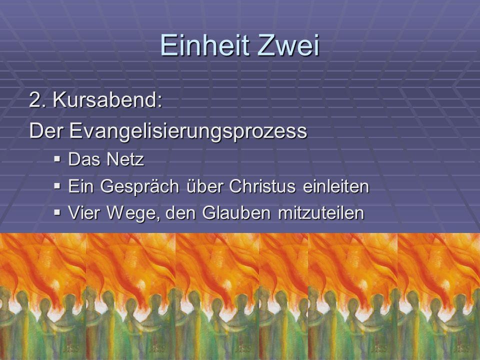 Einheit Zwei 2. Kursabend: Der Evangelisierungsprozess Das Netz