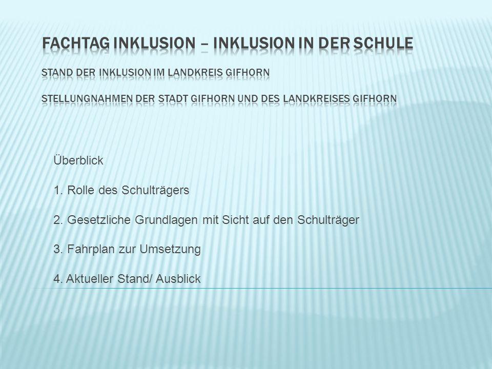 Fachtag Inklusion – Inklusion in der Schule Stand der Inklusion im Landkreis Gifhorn Stellungnahmen der Stadt Gifhorn und des Landkreises Gifhorn