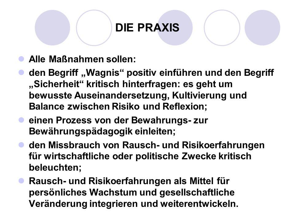 DIE PRAXIS Alle Maßnahmen sollen: