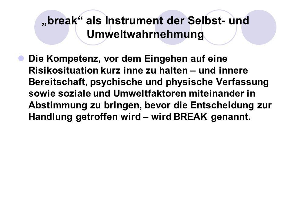 """""""break als Instrument der Selbst- und Umweltwahrnehmung"""