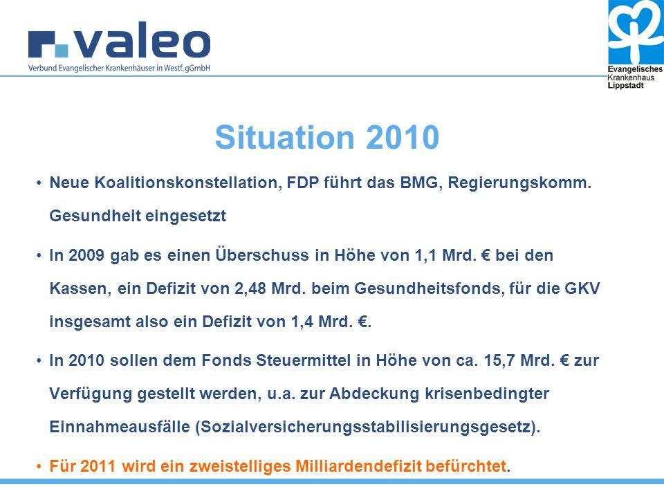 Situation 2010 Neue Koalitionskonstellation, FDP führt das BMG, Regierungskomm. Gesundheit eingesetzt.