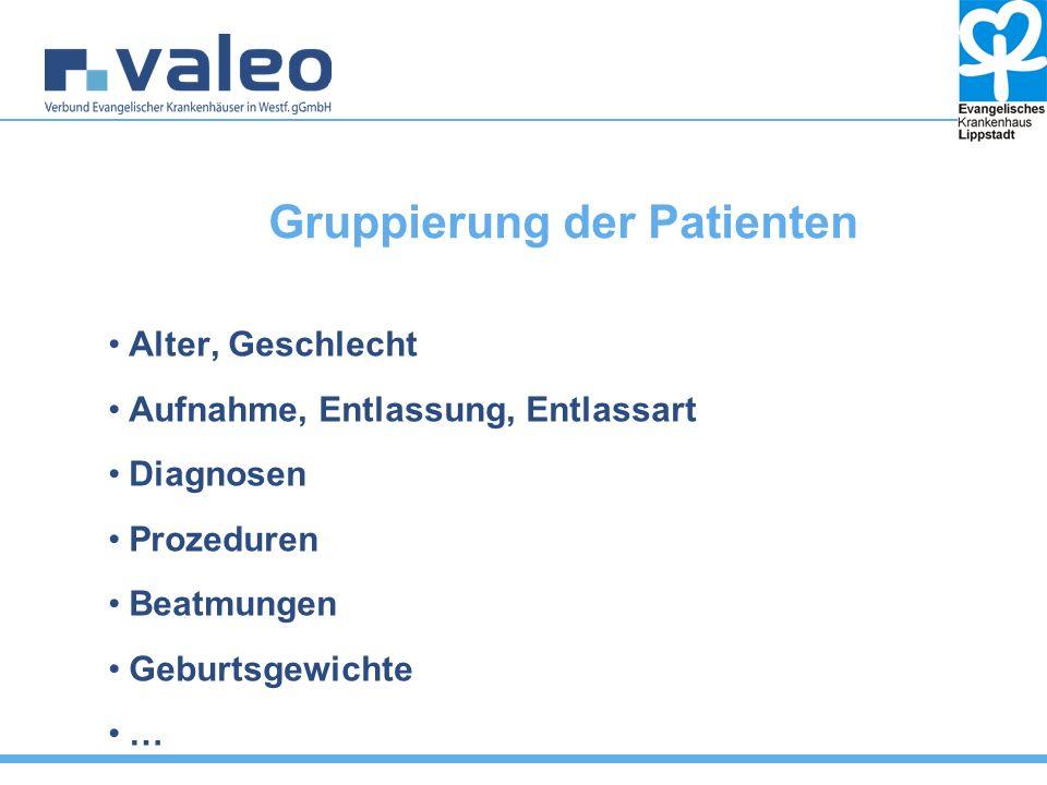 Gruppierung der Patienten