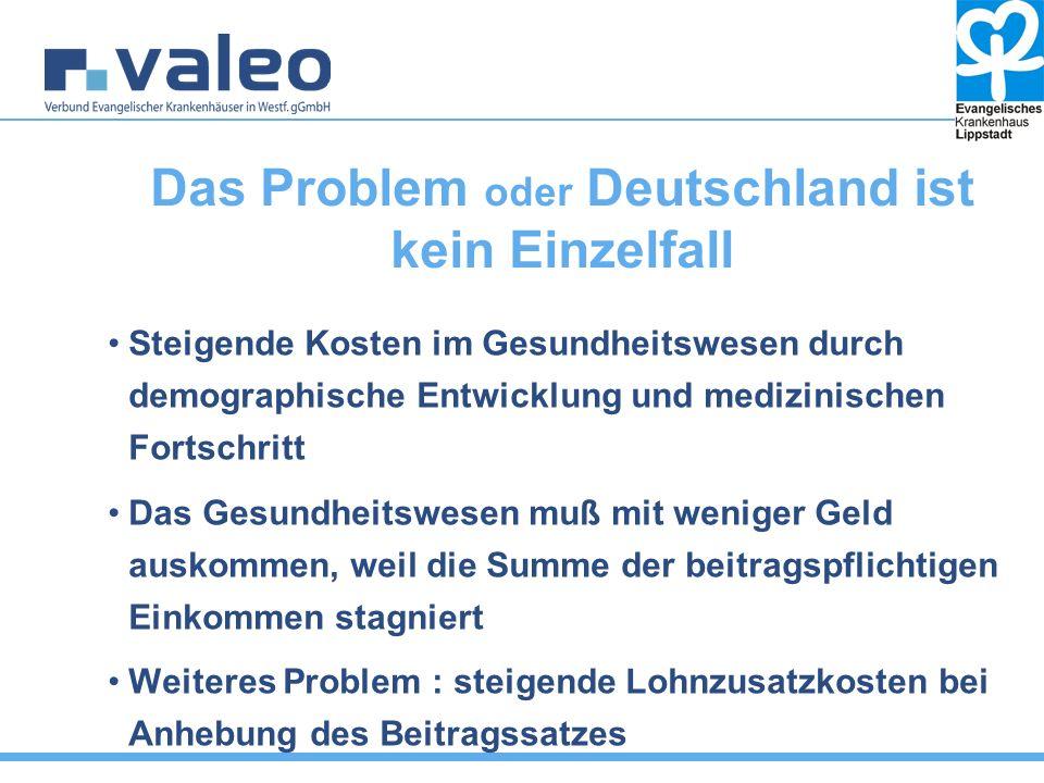 Das Problem oder Deutschland ist kein Einzelfall