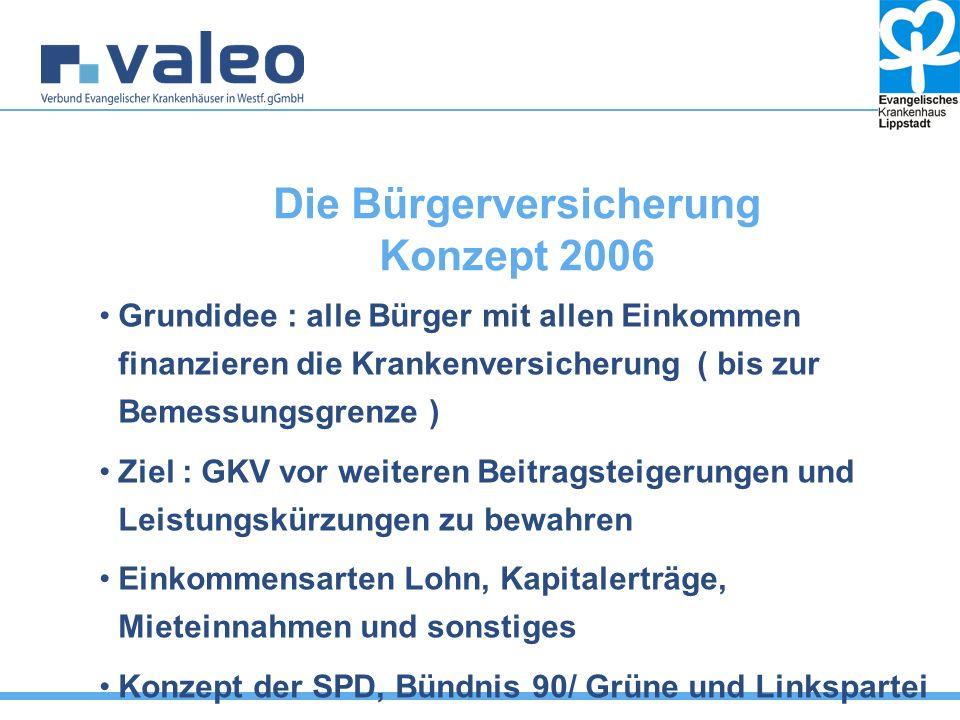 Die Bürgerversicherung Konzept 2006