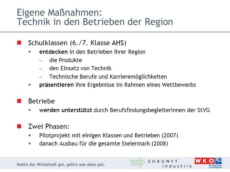 Eigene Maßnahmen: Technik in den Betrieben der Region