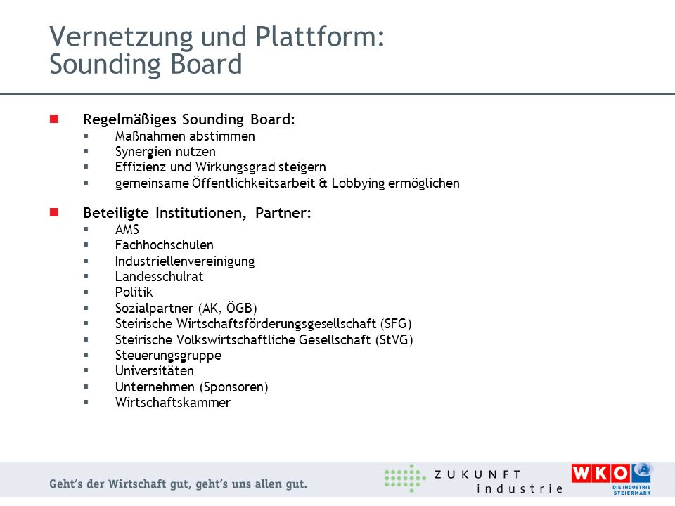 Vernetzung und Plattform: Sounding Board