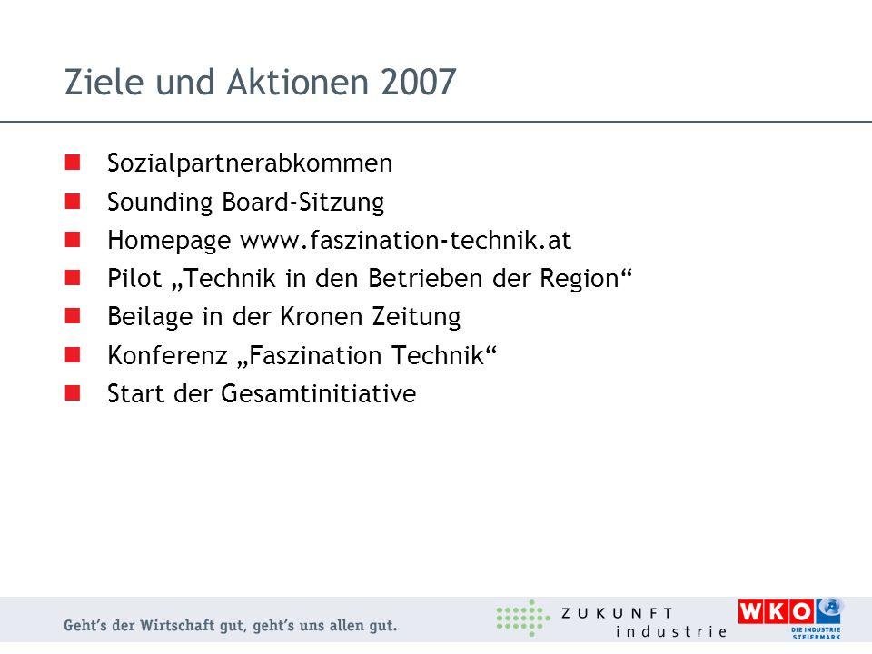 Ziele und Aktionen 2007 Sozialpartnerabkommen Sounding Board-Sitzung