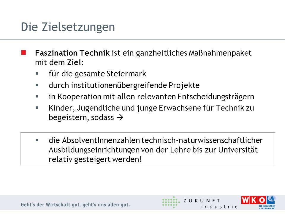 Die Zielsetzungen Faszination Technik ist ein ganzheitliches Maßnahmenpaket mit dem Ziel: für die gesamte Steiermark.