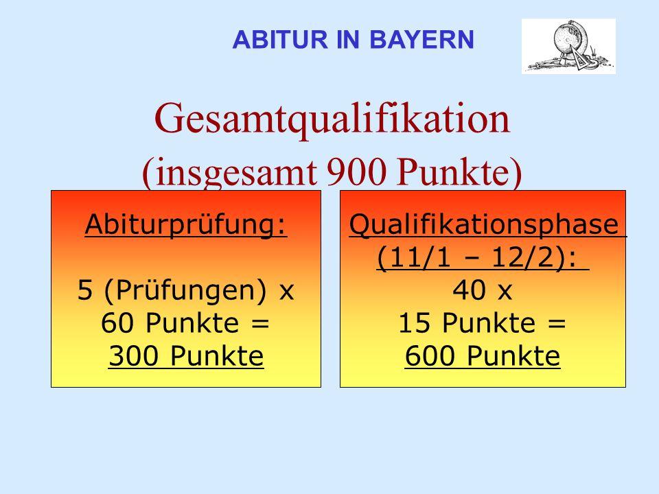Gesamtqualifikation (insgesamt 900 Punkte)