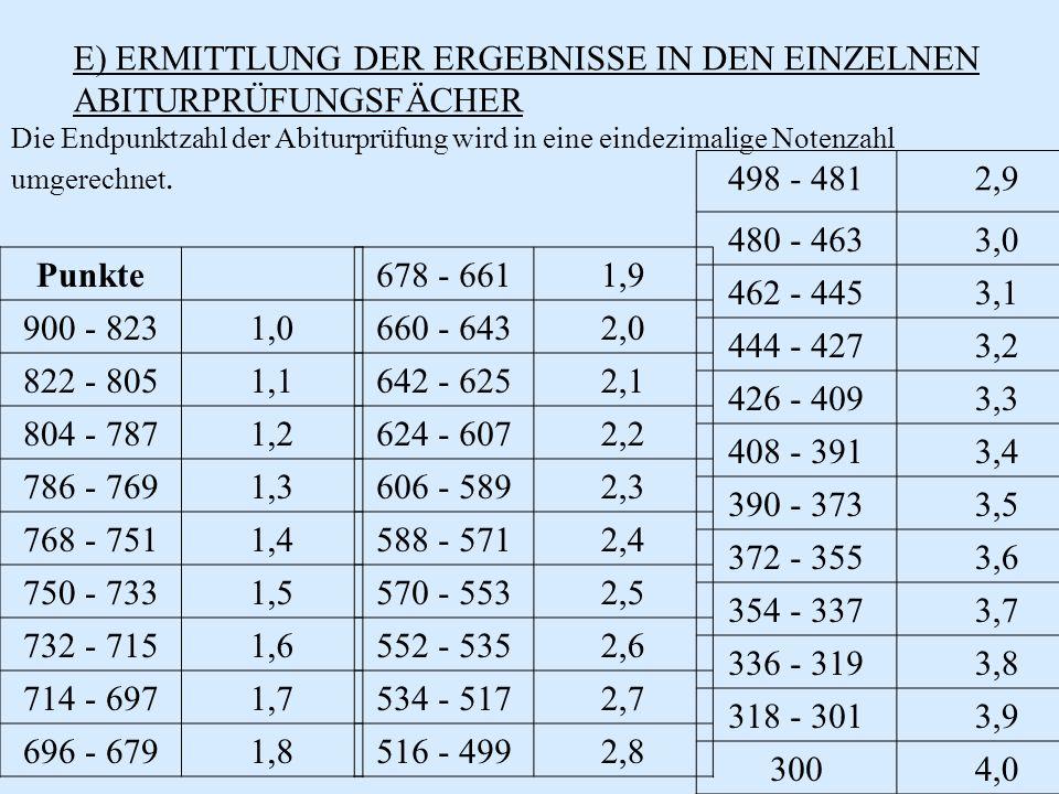 E) ERMITTLUNG DER ERGEBNISSE IN DEN EINZELNEN ABITURPRÜFUNGSFÄCHER