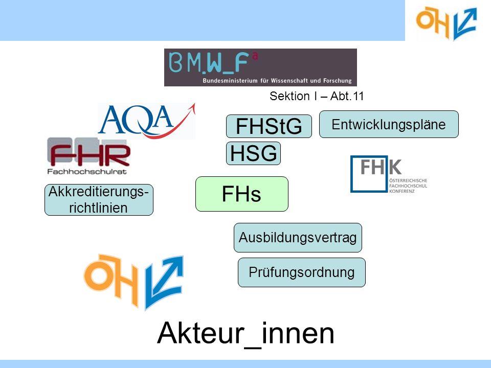 Akteur_innen FHStG HSG FHs Entwicklungspläne Akkreditierungs-