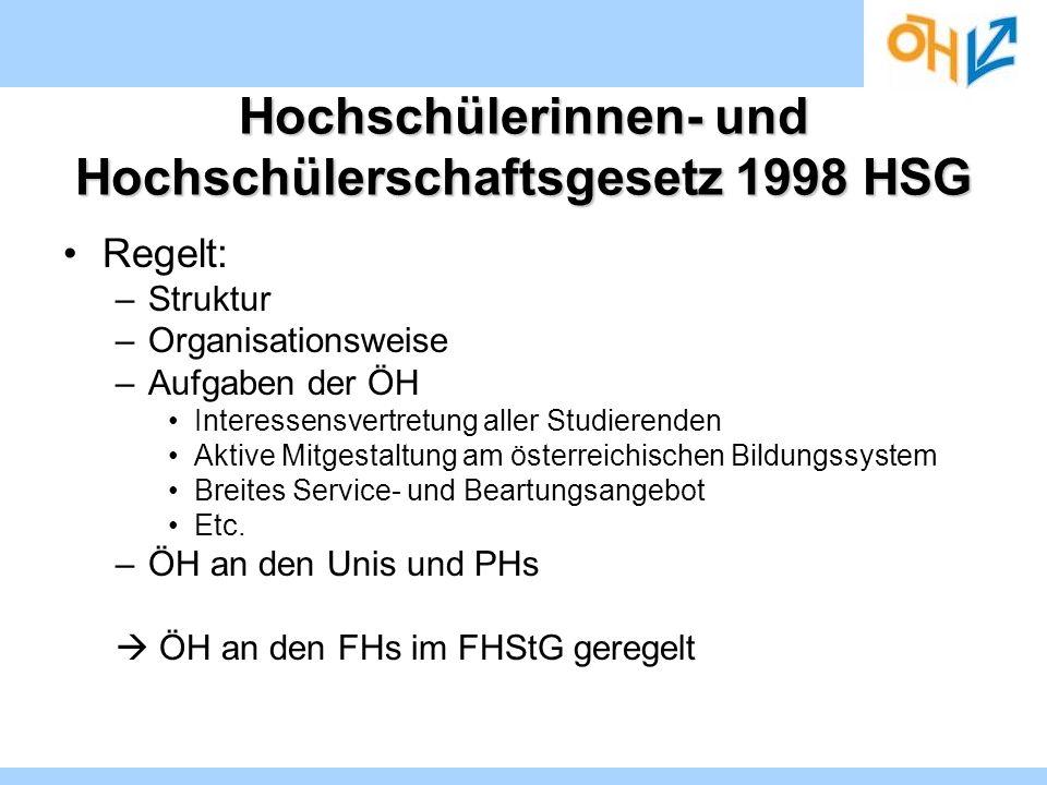 Hochschülerinnen- und Hochschülerschaftsgesetz 1998 HSG