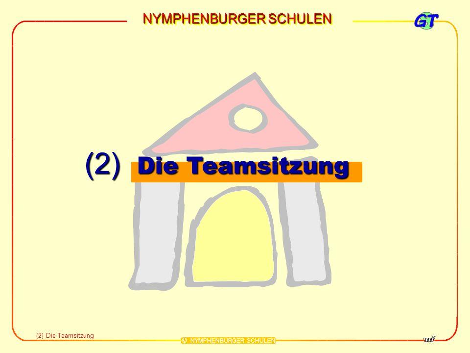 (2) Die Teamsitzung (2) Die Teamsitzung