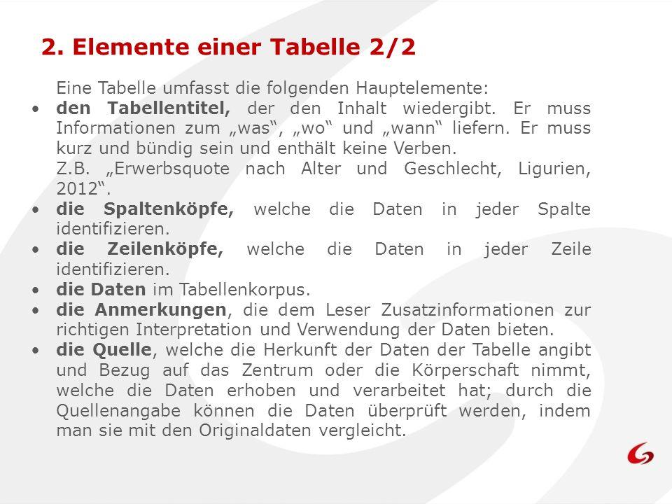 2. Elemente einer Tabelle 2/2