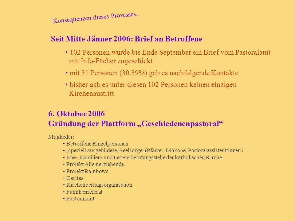 Seit Mitte Jänner 2006: Brief an Betroffene