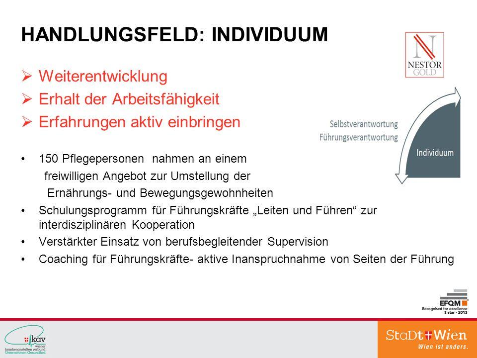 HANDLUNGSFELD: INDIVIDUUM
