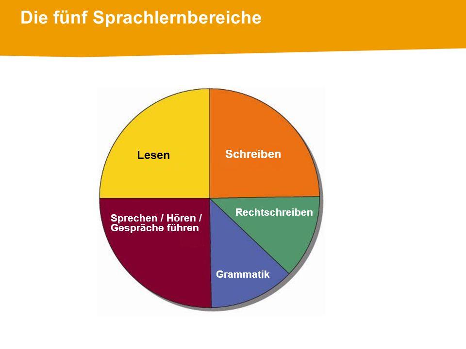 Die fünf Sprachlernbereiche
