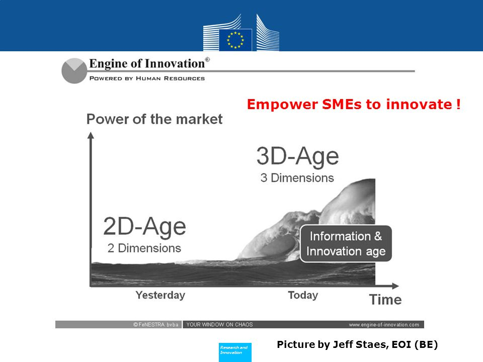 Empower SMEs to innovate !