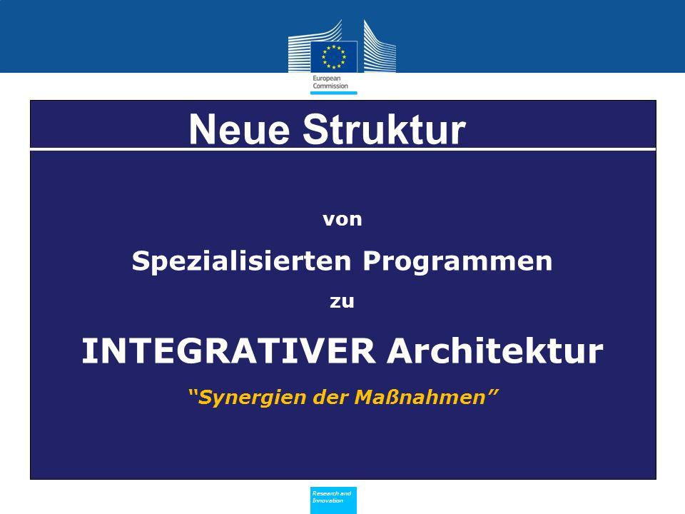 Neue Struktur INTEGRATIVER Architektur Spezialisierten Programmen von