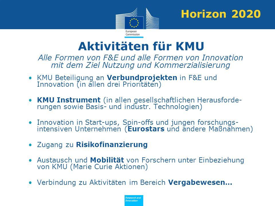 Aktivitäten für KMU Horizon 2020