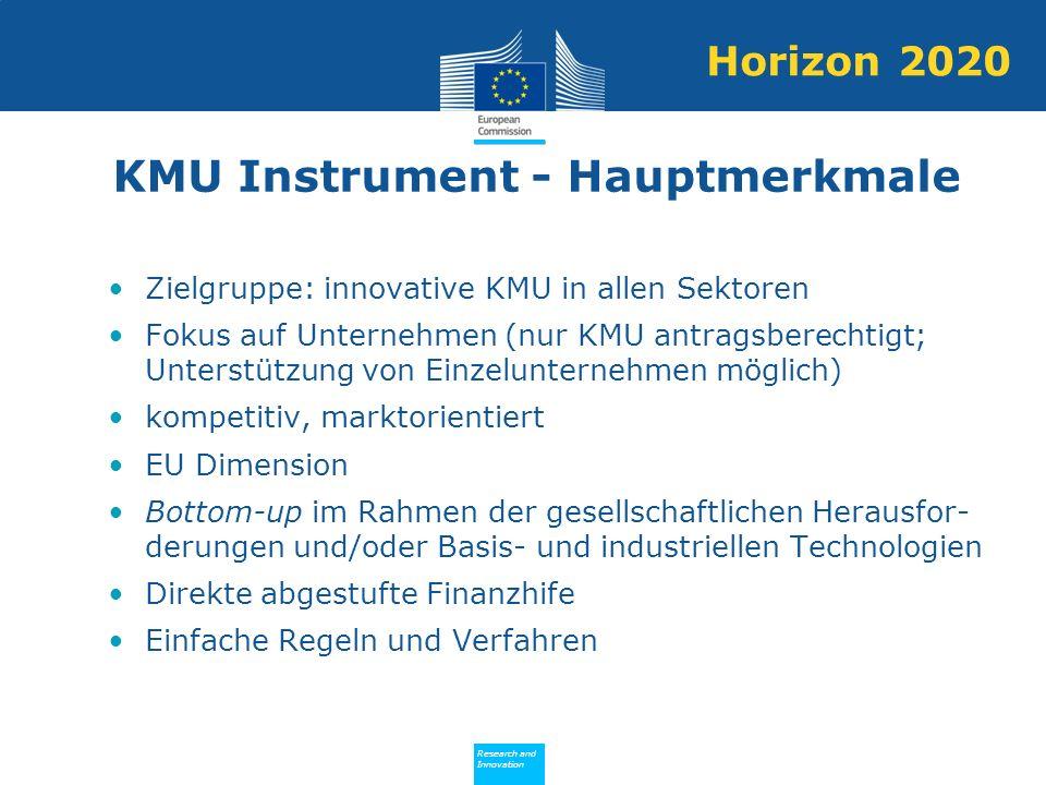KMU Instrument - Hauptmerkmale